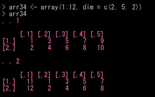Rで配列アレイを生成