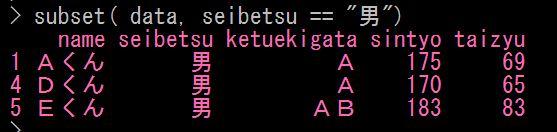 Rのデータフレームの部分抽出subset