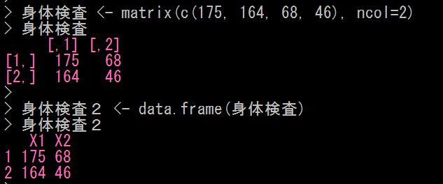 Rコンソールからcsvファイルを出力する