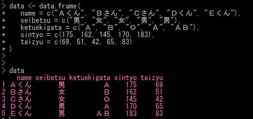 Rでデータフレームを生成