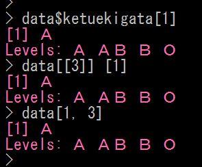 Rでデータフレームの要素を取り出す