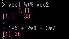 Rでベクトルの内積を計算する