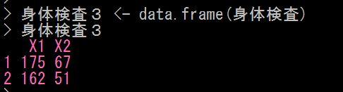 Rでデータフレームを使うdataframe1