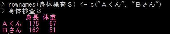 Rでデータフレームの行名変更dataframe3