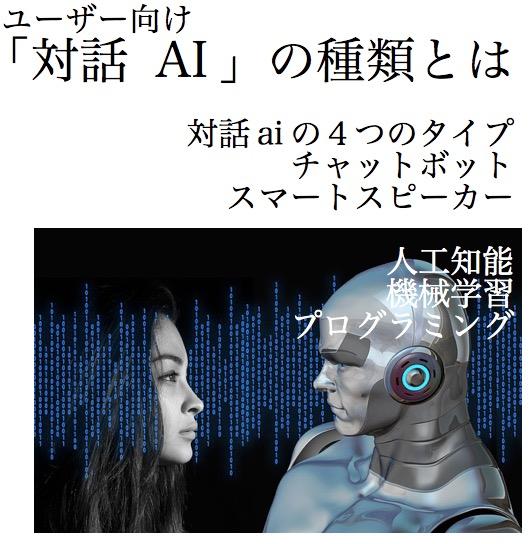 対話ai 種類 タイプ チャットボット スマートスピーカー 2
