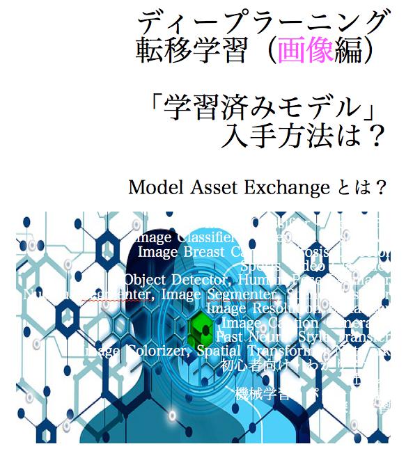 ディープラーニング 転移学習 学習済みモデル Model Asset Exchange 画像 image